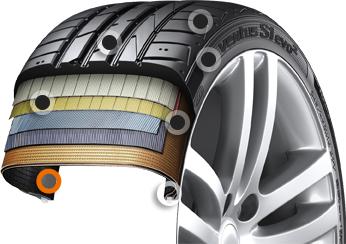 Структура на автомобилна гума